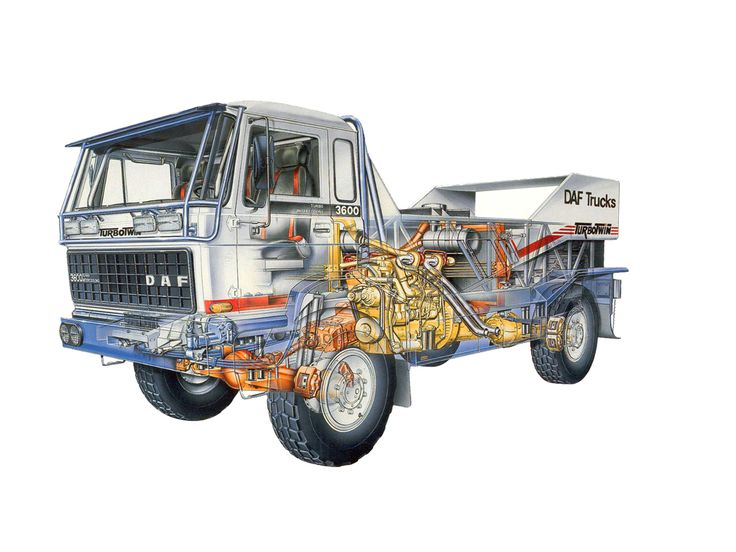 DAF 3600 Turbo Twin Dakar '1986–87
