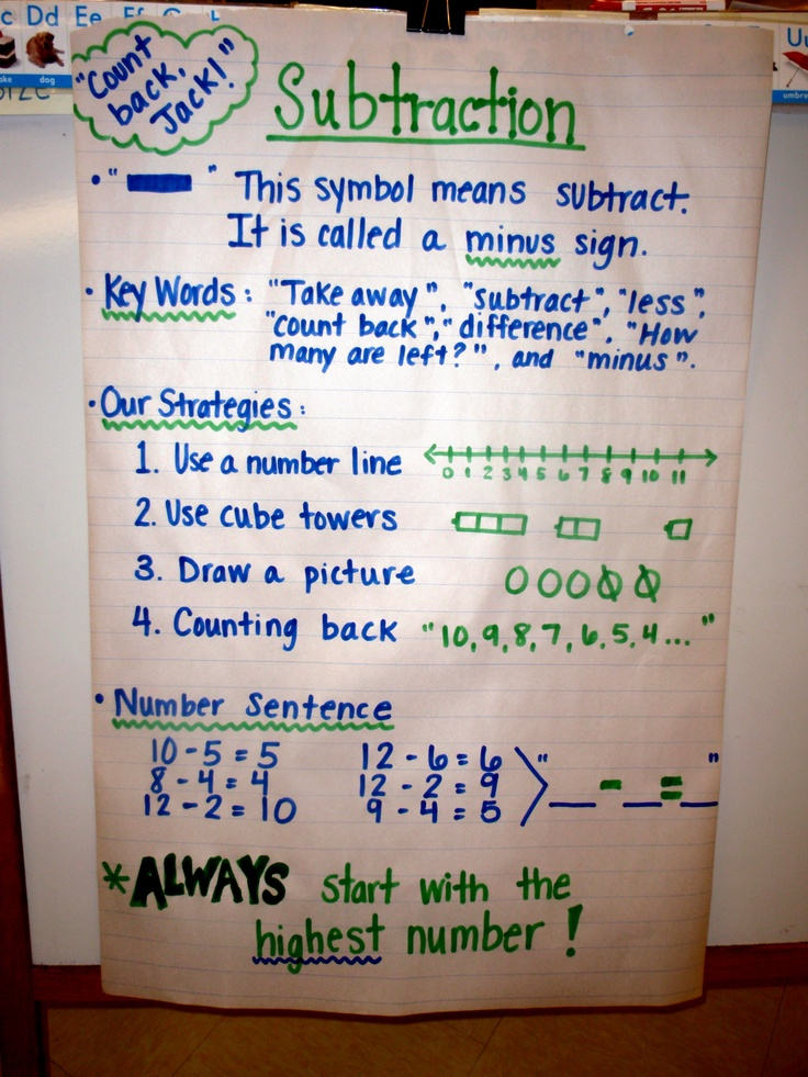 Subtraction strategies!  Made a poster like this today