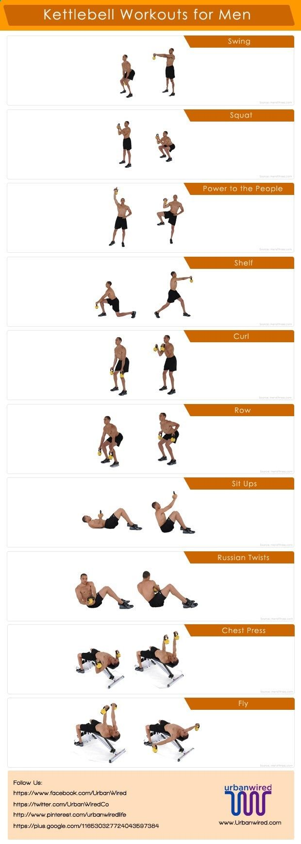 A kettle bell workout will increase your heart rate and work on your core, lower legs and lower back. This is what makes kettlebell workouts for men ideal. https://www.kettlebellmaniac.com/kettlebell-exercises/