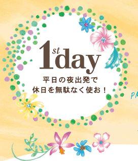 神戸コレクションx女子旅つくるプロジェクト ビーチサイドで、食べて、遊んで、ショッピング!眩しすぎるグアム