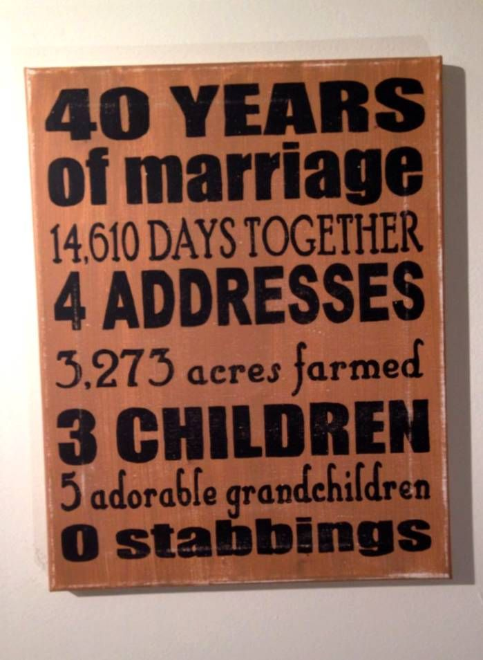 40Th Wedding Anniversary Party Ideas | Wedding Ideas Street                                                                                                                                                                                 More