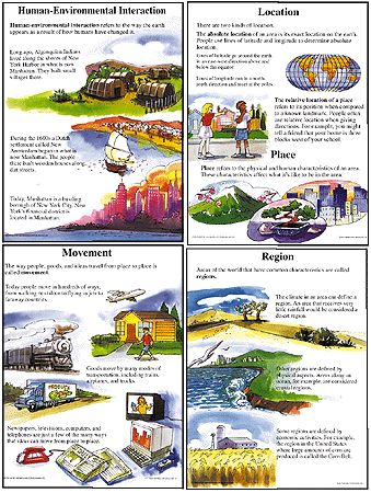17 Best images about 5 Themes of Geography on Pinterest ...