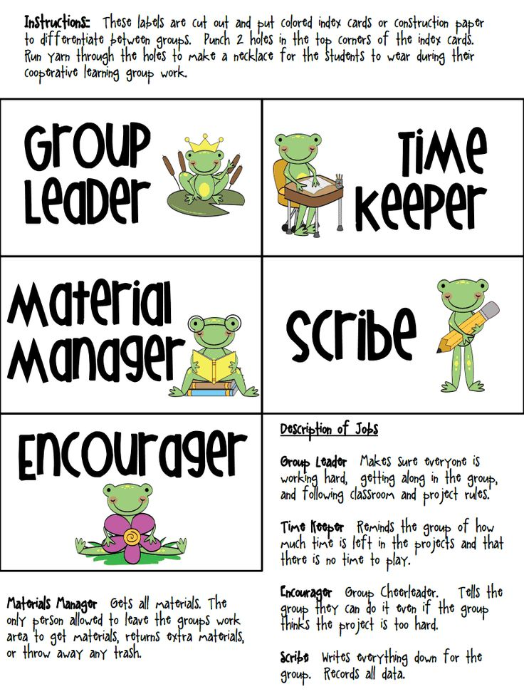 Cooperative Learning Group Labels- this activity/printable sheet of paper can help students manage their time and become cooperative and effective team members in a group setting. Each student has a role in the group. This helps with cooperative learning and global competence. No matter what role they have students will have different perspectives and will have to learn how to support each others ideas.