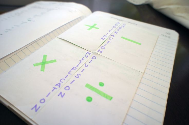 Everybody is a Genius: Designing Instructions & Foldables for MATH NOTEBOOKING (older kids mostly)