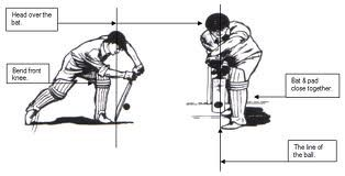 how to be a better bowler in cricket http://goo.gl/xNrYVz