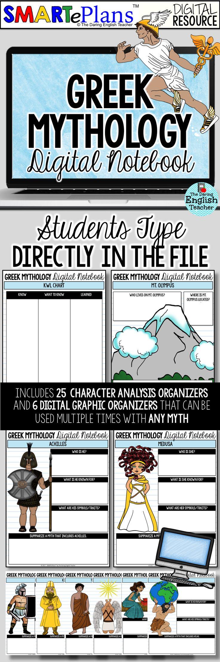 Digital Greek Mythology teaching interactive notebook for Google Drive. Greek Mythology for middle school ELA, high school English. Greek mythology character analysis. Greek mythology graphic organizers.