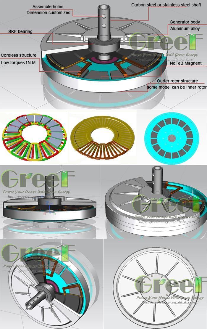 Coreless Pmg 1kw 12v 24v 48v 96v Vertical Axis Wind Generator 3 Phase Ac Generator Buy 3