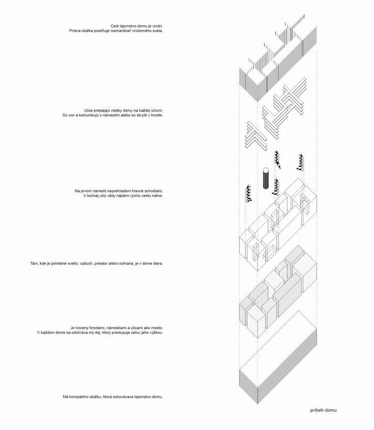 Stavbaweb.cz – Nová budova fakulty architektury v Drážďanech