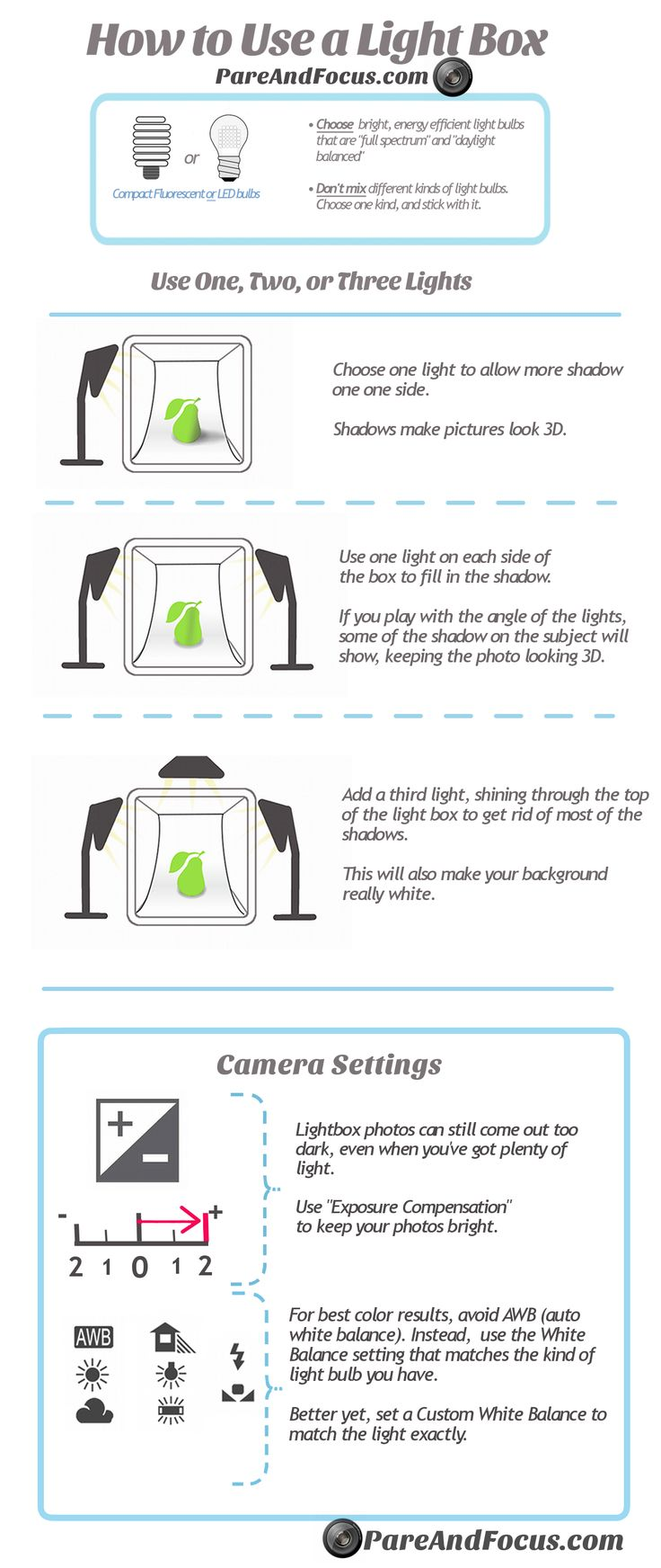How to use a light box to get the best product photos. From PareAndFocus.com and pcPolyzine.com.