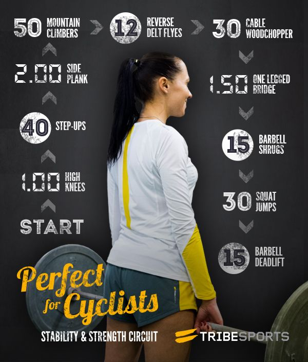 Strength Training For Cycling: 25+ Best Ideas About Tribe Sports On Pinterest