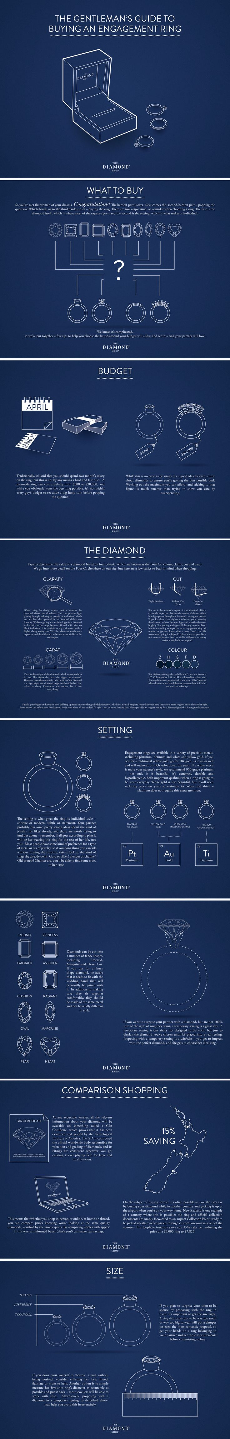 The Gentleman's Guide to Buying an Engagement Ring | Visual.ly
