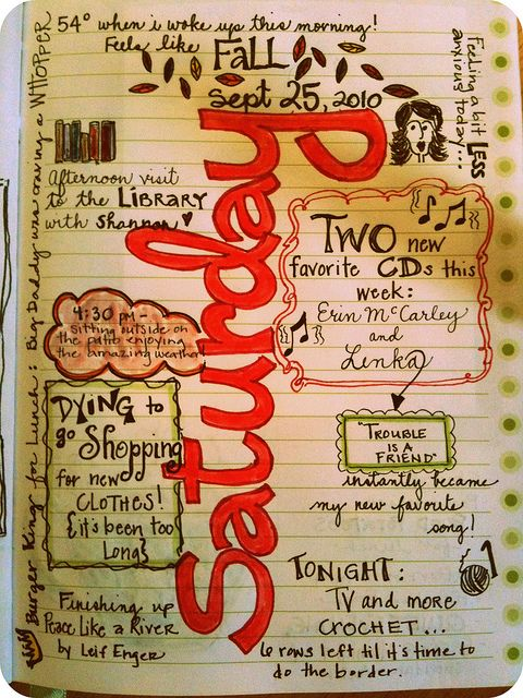 daily doodle journal - maybe an interesting way to get students involved and paying attention. Doodle of a chapter? Doodle of a sentence using a specific phrase type? Doodle of something you learned? (image only)