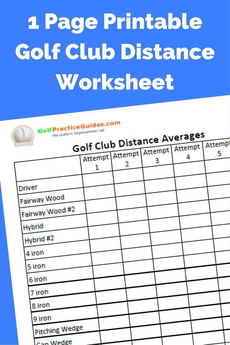 How to hit the golf ball further? Start tracking your golf clubs distances with our easy to follow worksheet. Print your worksheet by clicking the link. (Golf, Golf tips, golf drills, golf practice tips, golf practice nets, golf practice plans, golf practice routines, golf diy, golf crafts, golf carts, golf gift ideas, golf training programs, golf workout, golf fitness, golf exercise, golf swing, golf swing tips)