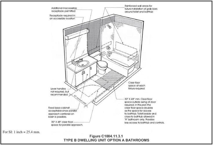 9 best code stuffs images on pinterest ada bathroom for Minimum bedroom size code
