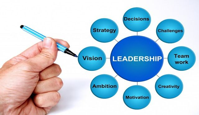 We have a special two-day program of leadership management in Dubai which helps to train the leaders to adapt to several changes in the organization for developing team morale and improve productivity. To know the right leadership skill training required for your company. Give us a call at +97143311463.