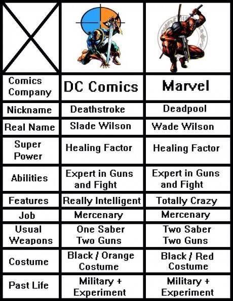 Deadpool vs Deathstrok...