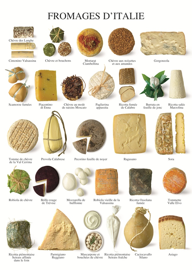 Learning Italian - Cheeses from Italy
