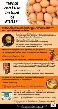 1000+ images about Egg Substitutions on Pinterest | Traditional ...