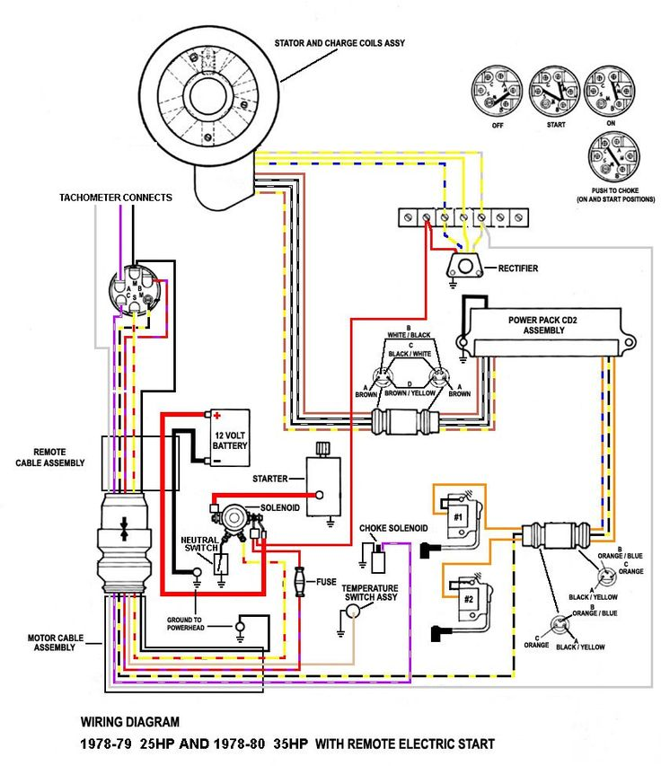Yamaha 115 Hp Outboard Wiring Diagram Furthermore Electrical Mercury Outboard Outboard Diagram