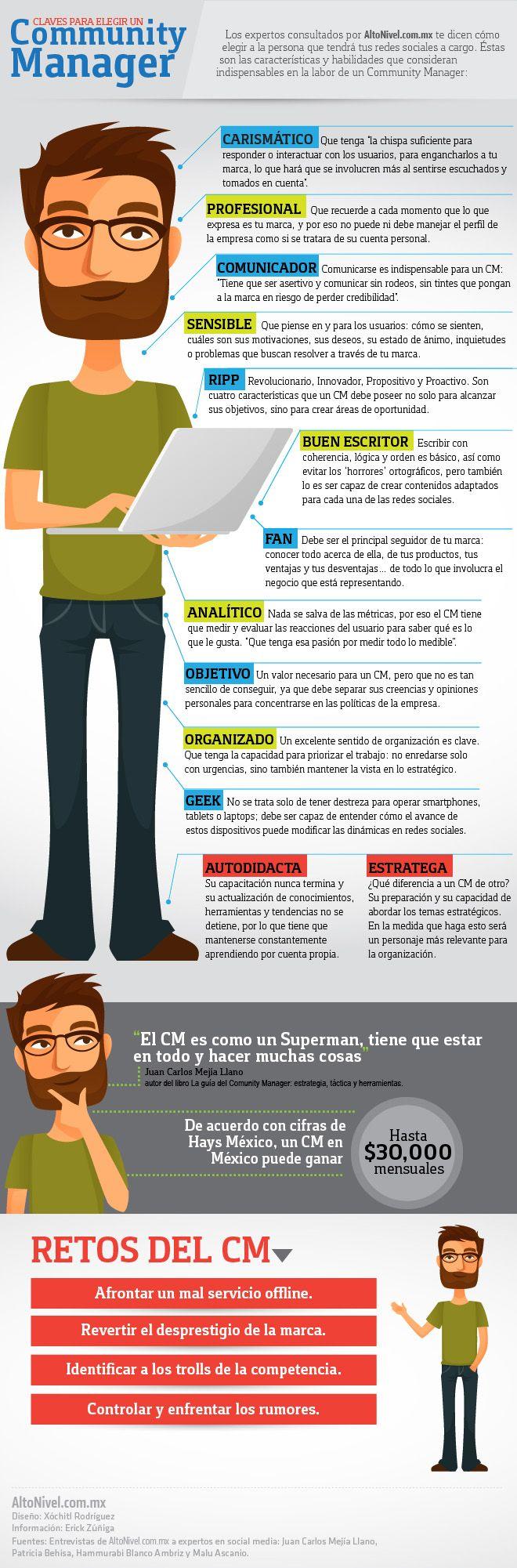 Claves para elegir un #CommunityManager. #Infografía en español
