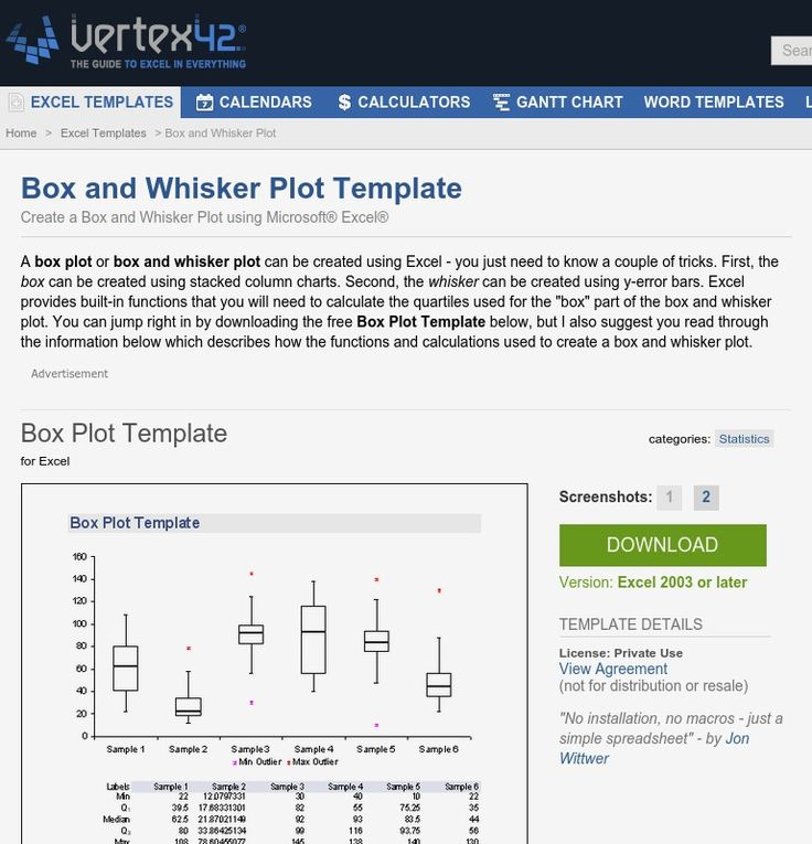 The  Best Box Plot Ideas On   T Henry Love Henry And