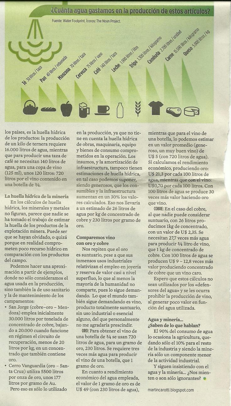 Mineria y desconocimiento sobre cuanta aguan consumen. comparacion con otros sectores. parte2