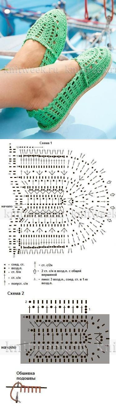 Mejores 59 imágenes de Bota de crochê en Pinterest   Pantuflas de ...