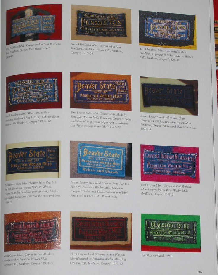 NOW AND THEN: Pendleton and Hudson Bay Blankets « Decor Arts Now