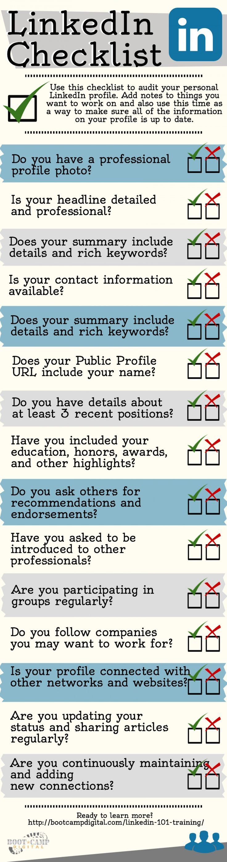 LinkedIn101.com: LinkedIn Checklist [Infographic] - How to Create a Strong LinkedIn Profile -- Check for more LinkedIn tips: http://linkedin101.wordpress.com/.  Something I need to get sorted one of these days.