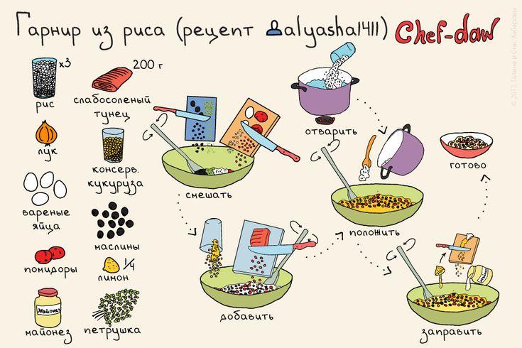 chefdaw - Гарнир из риса, кукурузы, тунца и маслин alyasha1411