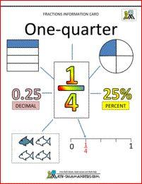One quarter fraction information card