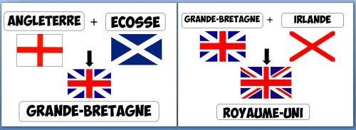 Affichage Royaume-Uni - on comprend tout en un clin d'œil ! (Les bons plans de Gandalf)