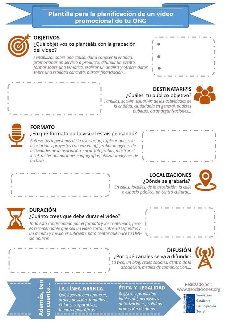 58 best Educación y TICs images on Pinterest | Los cambios, Ap ...