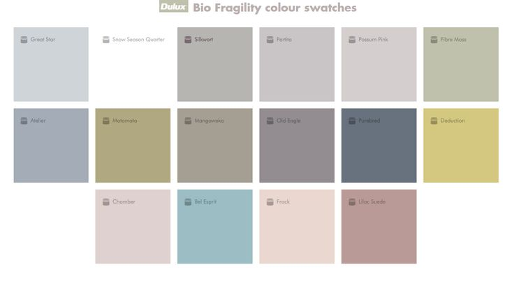 Bio Fragility is inspired by natural and living matter – flesh tones, lichen, moss and stone influence the subtle hues of the palette which are derived from chalky brittle elements rather than soft textures. Paint Colors: Dulux Great Star Dulux Snow Season Quarter Dulux Silkwort Dulux Partita Dulux Possum Pink Dulux Fibre Moss Dulux Atelier…