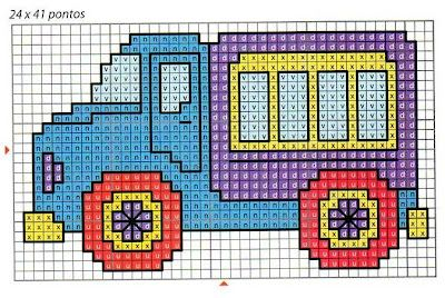 Gráficos de Ponto Cruz: gráficos ponto cruz infantil