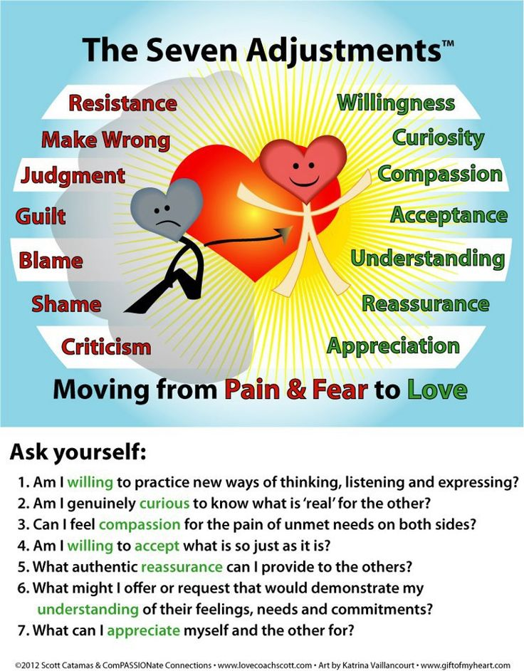 the seven adjustments necessary to move from a place of fear and pain to a place of love and acceptance
