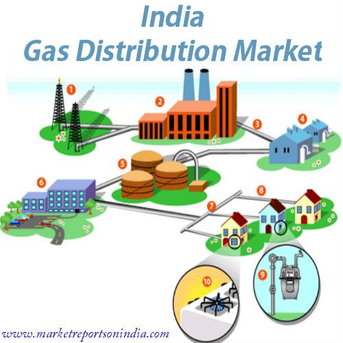 india natural gas market forecast and Us natural gas is on the verge of transforming the world's energy  in the report,  the iea forecast that higher oil prices and increased demand from china and  india will trigger increased us output to make up the gap.