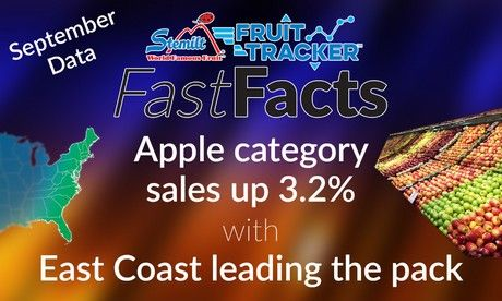 Stemilt's industry leading category management program, Fruit Tracker™, has launched a new video series, Fast Facts, to visually share its analysis of retail scan data with retailers. The first.....