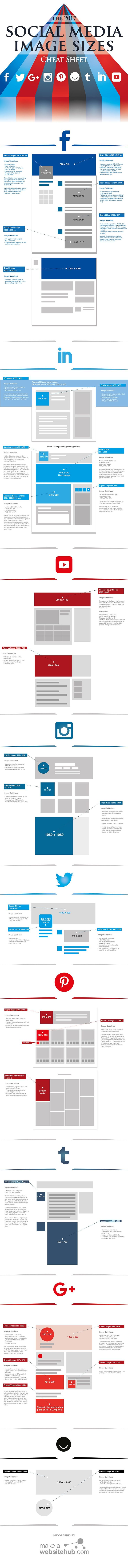 Facebook, Twitter, GooglePlus, Instagram, Pinterest, Tumblr, LinkedIn, YouTube: Social Media Image Sizes: Everything You Need to Know - infographic