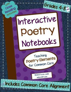 Interactive Poetry Notebooks: Poetry Elements for Common Core | Lovin Lit | {4-8}