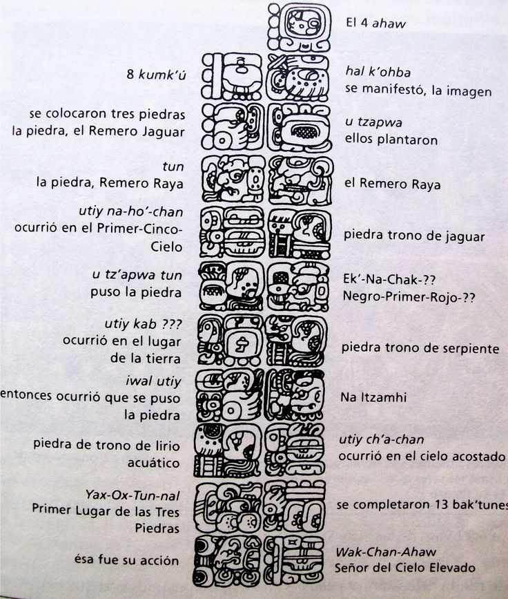 Jeroglíficos Maya