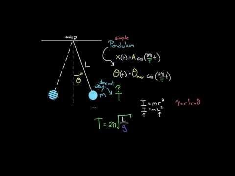 Pendulums | Oscillations and mechanical waves | Physics | Khan Academy - YouTube