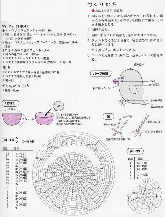 Amigurumi Crochet Diagram : Baby Birds in a Cage diagram. ?CQ #crochet #amigurumi # ...