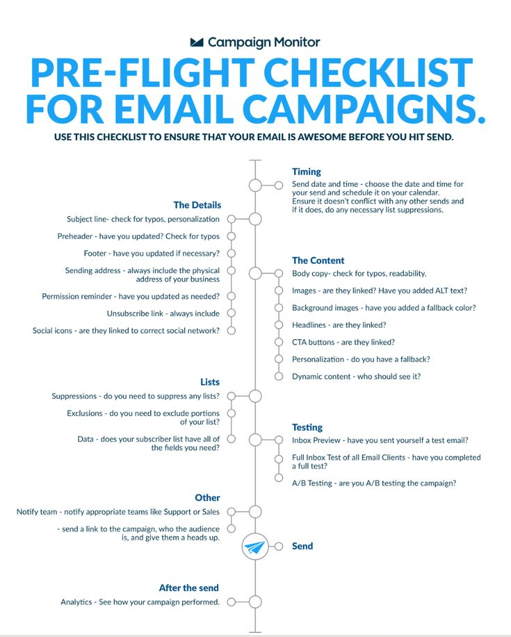 Email campaign preflight checklist – use this before you push send #emailmarketing