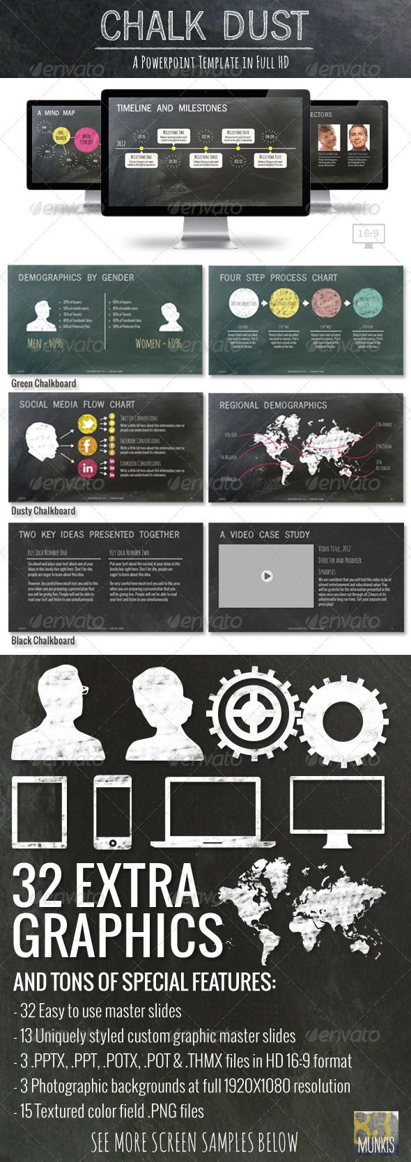 Chalk Dust Powerpoint Presentation Template - GraphicRiver Item for Sale