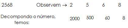 Números naturais: A matemática sempre esteve presente na vida humana e, por que não dizer, também, na dos animais irracionais. Suas contribuições são várias, sendo sempre necessária ao desenvolvimento da humanidade em seus diferentes aspectos. Mas como surgiu a matemática e por quem ela foi inventada? Neste trabalho abordarei diversas considerações sobre o desenvolvimento da matemática, porém mantendo o foco nos Números Naturais e sua importância em tempos remotos e contemporâneos...