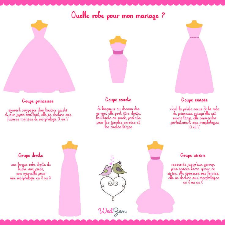 Quelle robe choisir pour le mariage ?