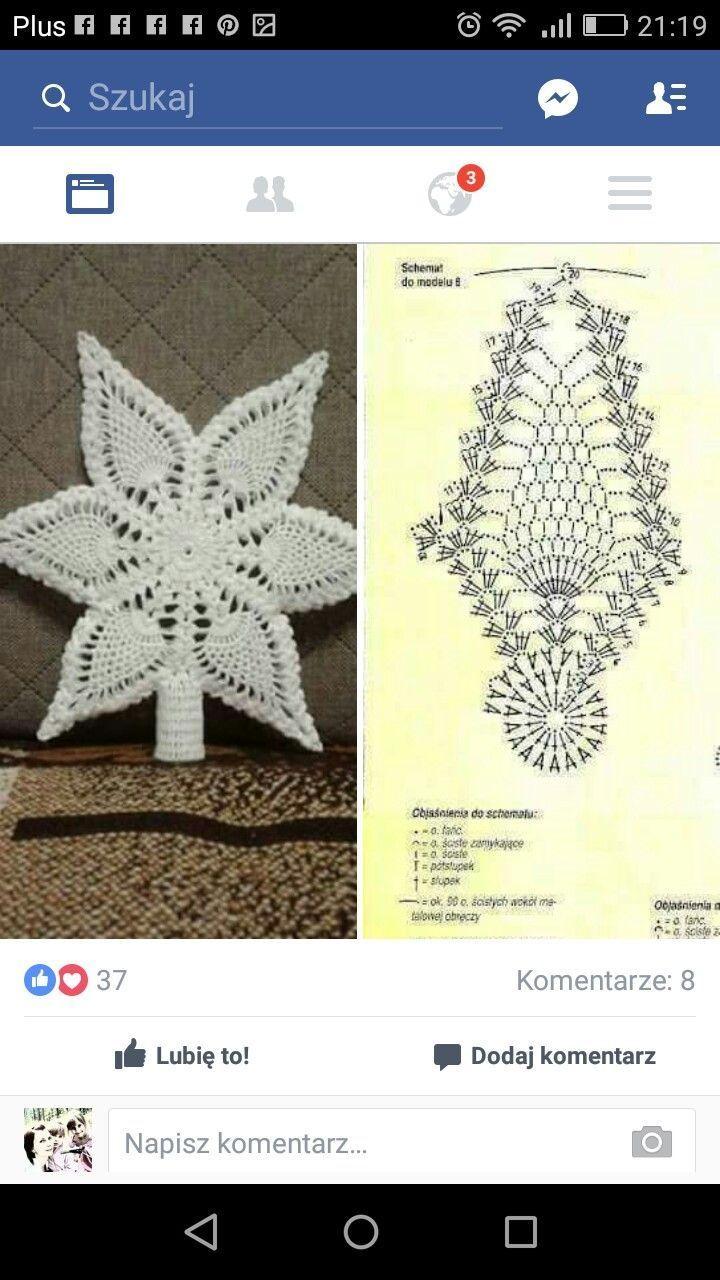 Oddana Pasji Tworzenia Choinka Szydelkiem Wyczarowana Salvabrani Crochet Christmas Trees Christmas Crochet Crochet Tree