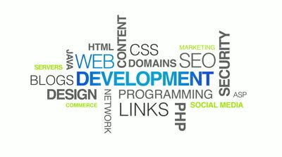 ITCANNY can help your online business grow and attract more customers to your website by their pertinent and appropriate #Web #Development #Services.