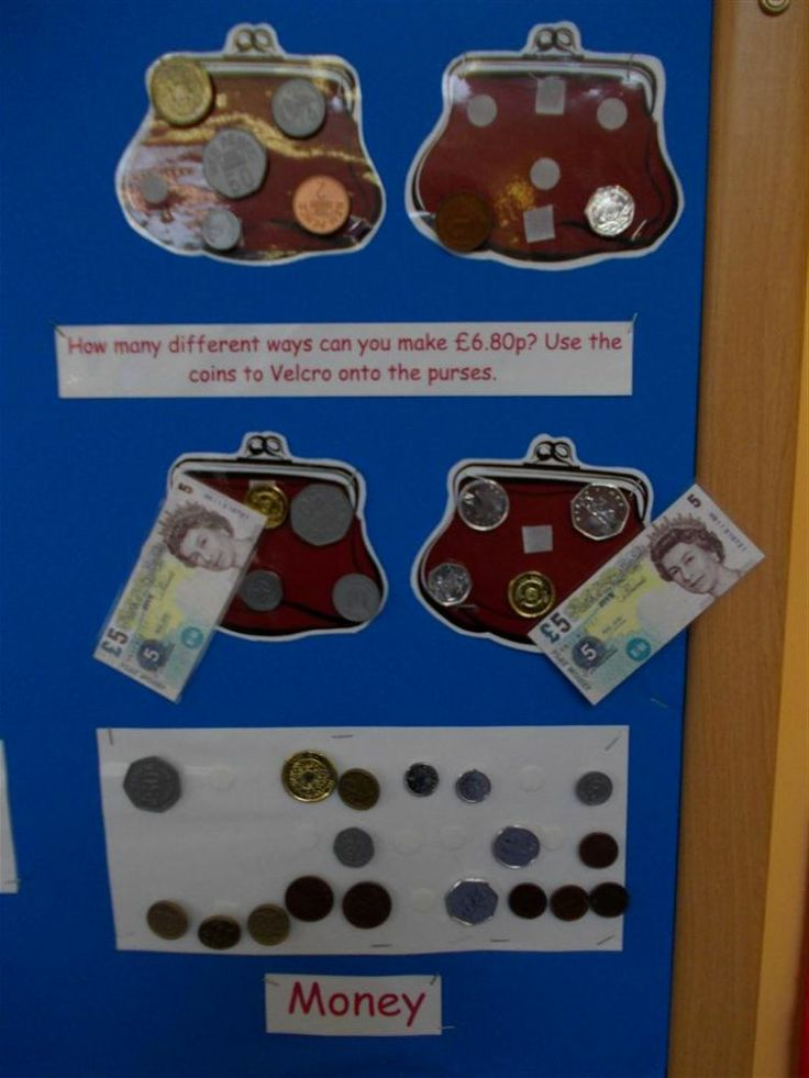 Classroom Ideas Year 1 ~ Images about maths display year on pinterest